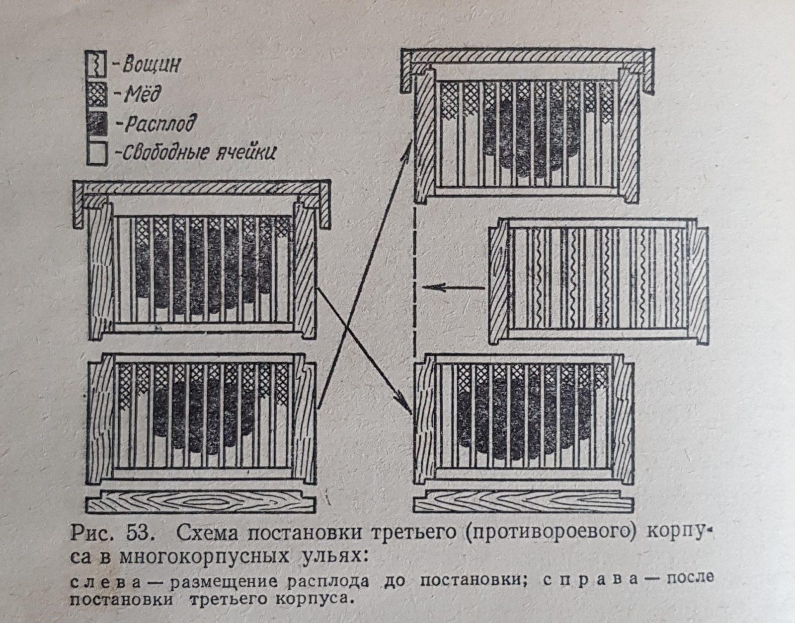 Схема постановки третьего корпуса